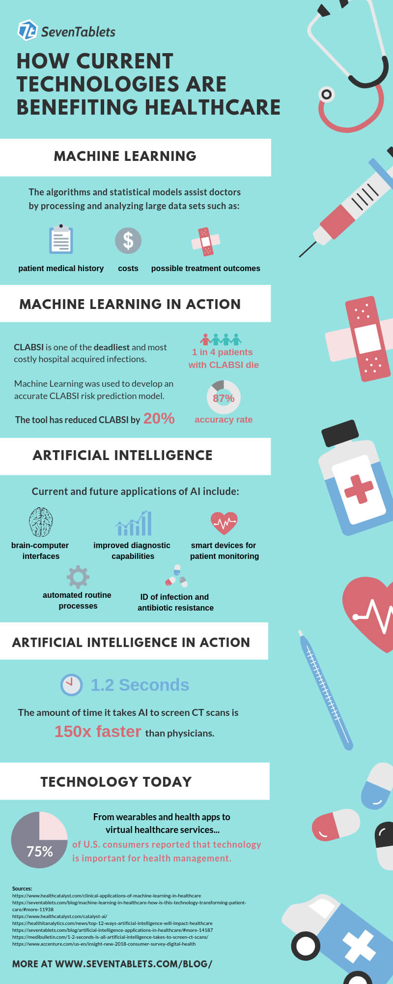 How Machine Learning and AI Benefit Healthcare